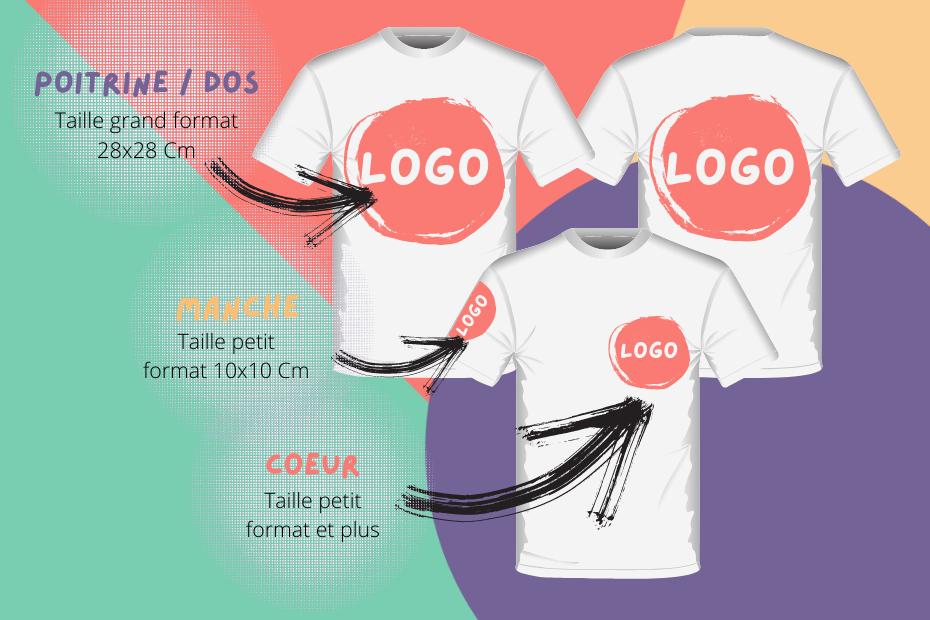 Zone cible impression numérique textile personnalisation t-shirt
